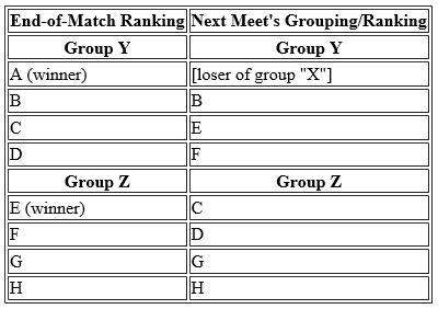 group_movement.jpg