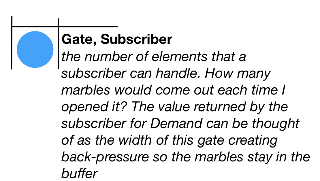 Gate, Subscriber - the number of elements that a subscriber can handle. How many marbles would come out each time I opened it? The value returned by the subscriber for Demand can be thought of as the width of this gate creating back pressure so the marbles stay in the buffer