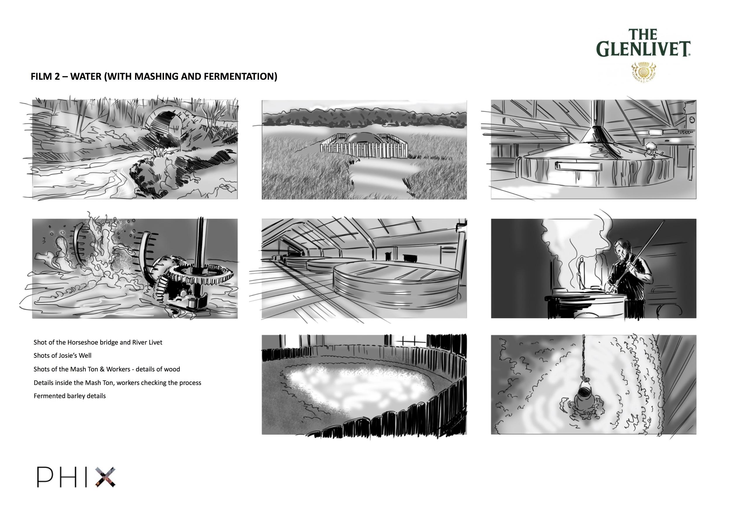 The Glenlivet Mentoring Storyboards2.jpg