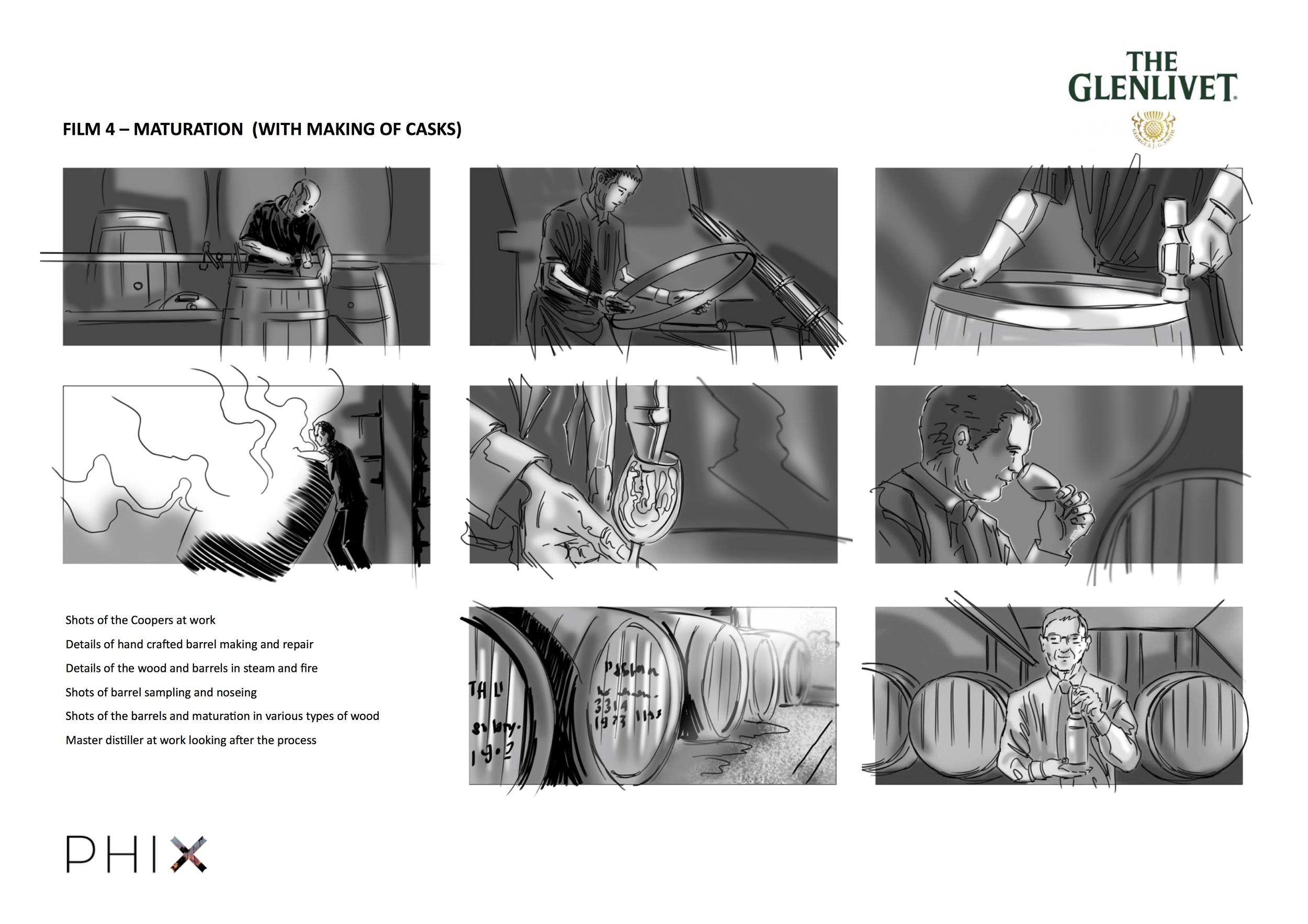 The Glenlivet Mentoring Storyboards4.jpg