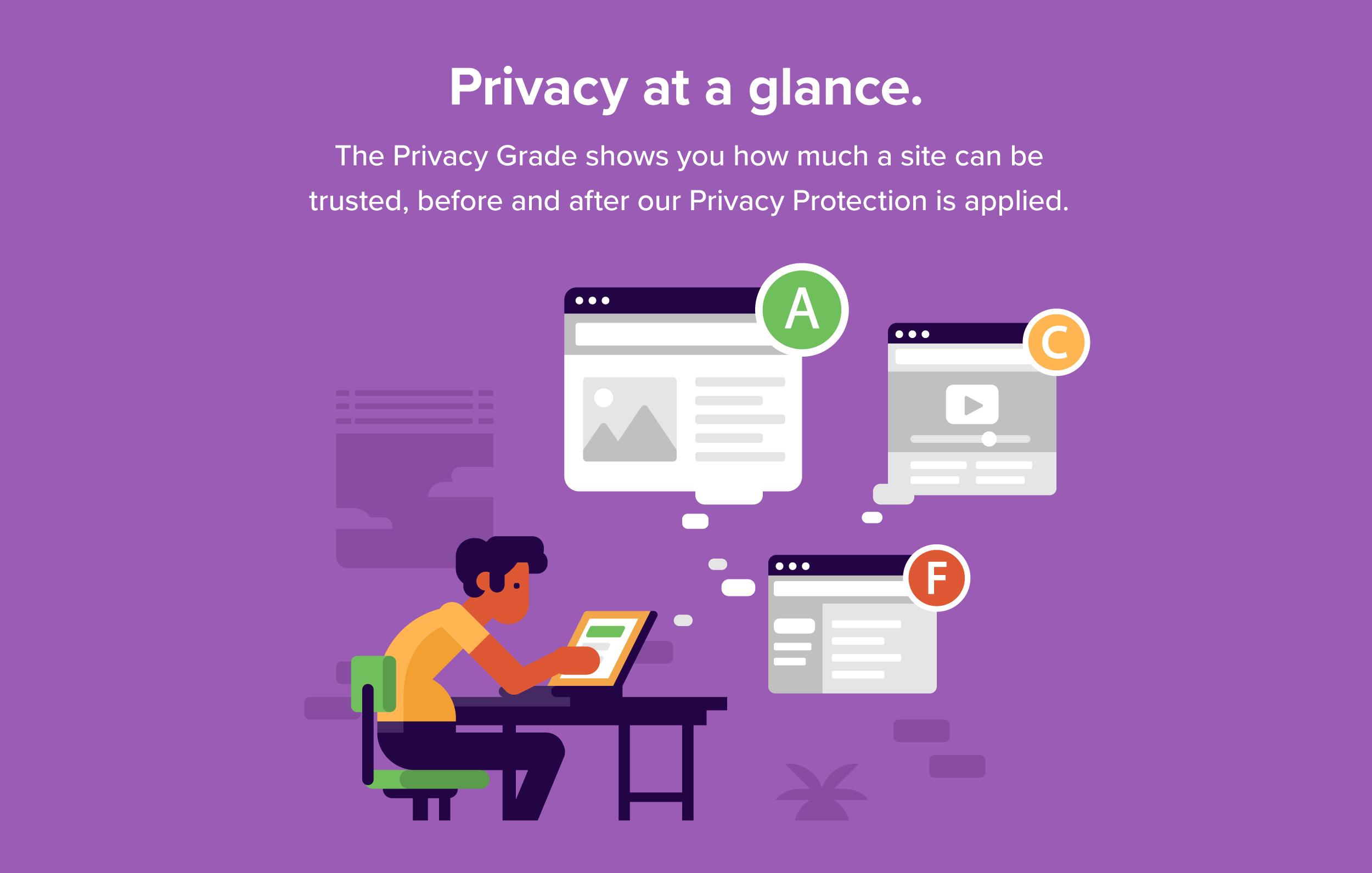 Matt Anderson DuckDuckGo character scenes. Privacy grades.