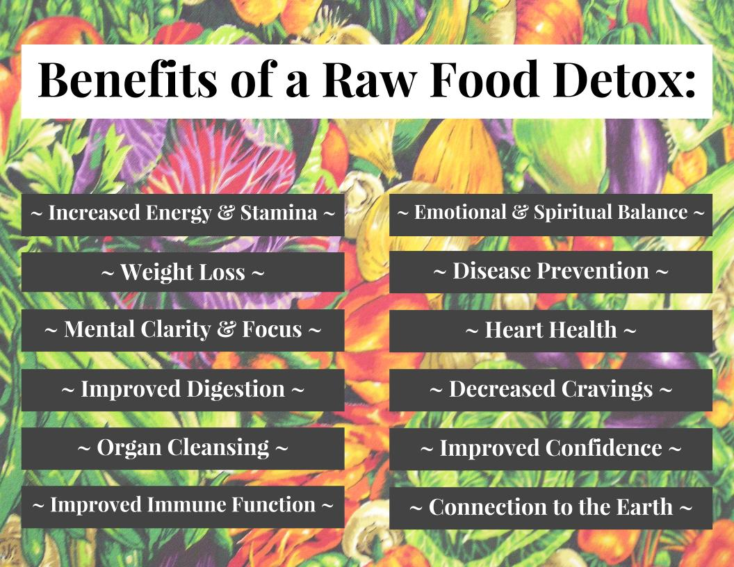 7 Day Raw Food Challenge — Centered Within Yoga