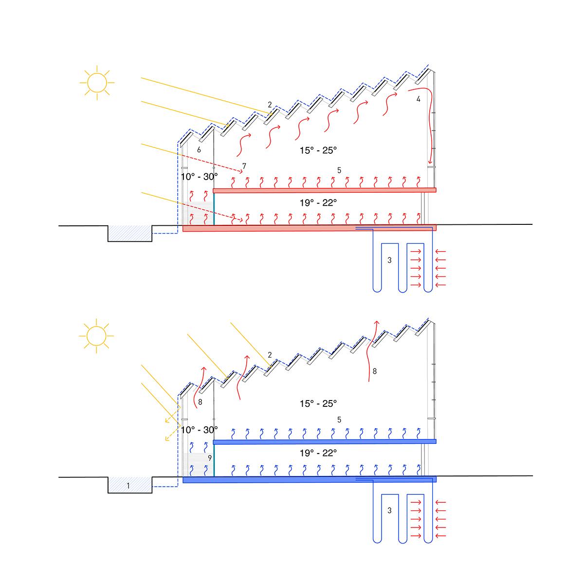 Pelletier de Fontenay_EPV_04_diagram_web.jpg