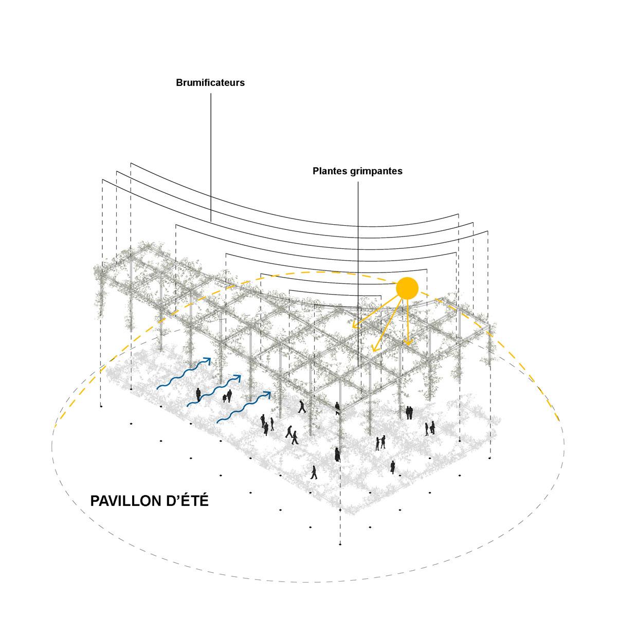 Pelletier-de-Fontenay-Bureau-Bas-Smets_PDM_02_axo_web.jpg