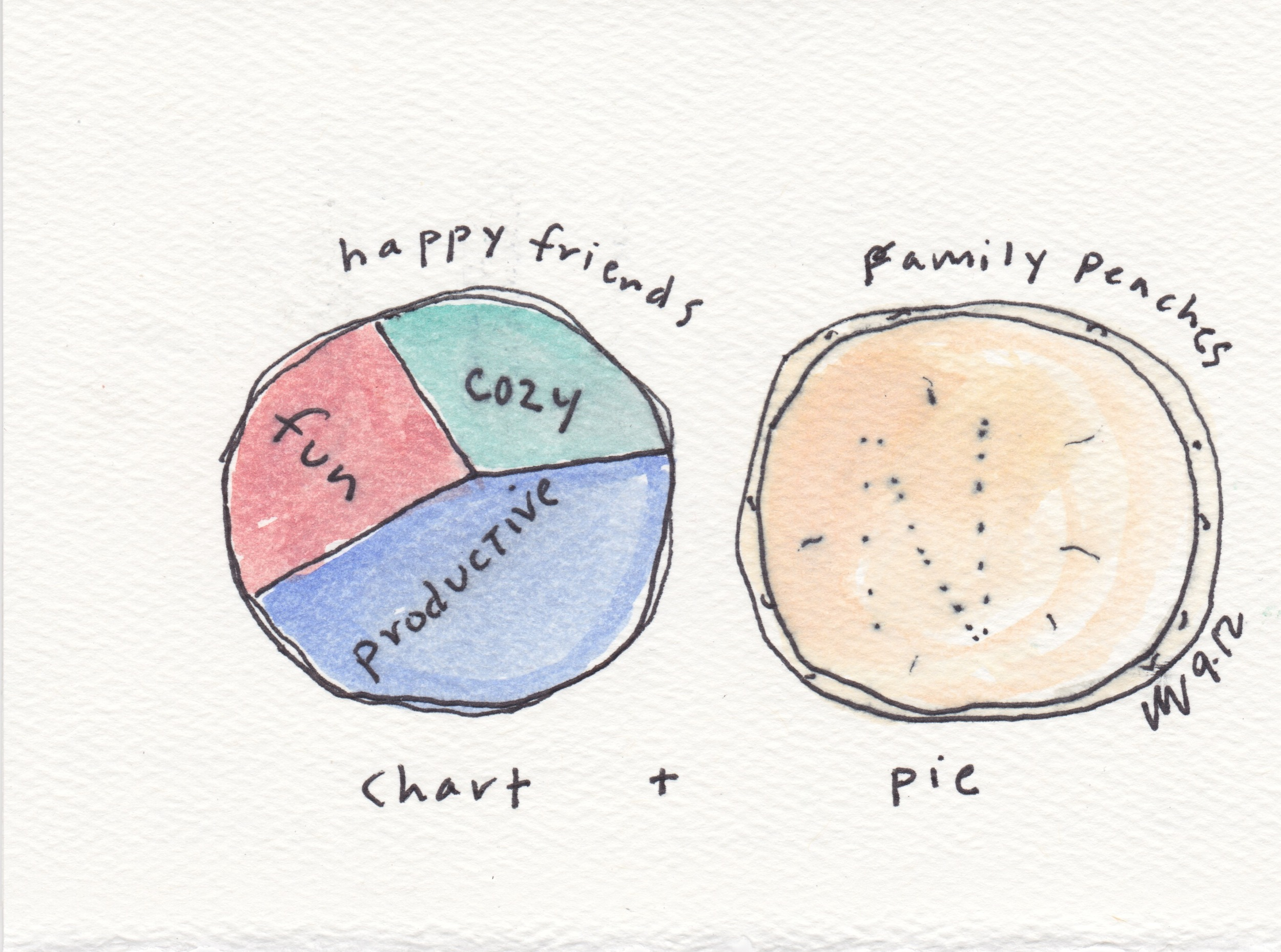 what could be better than pie + friends?