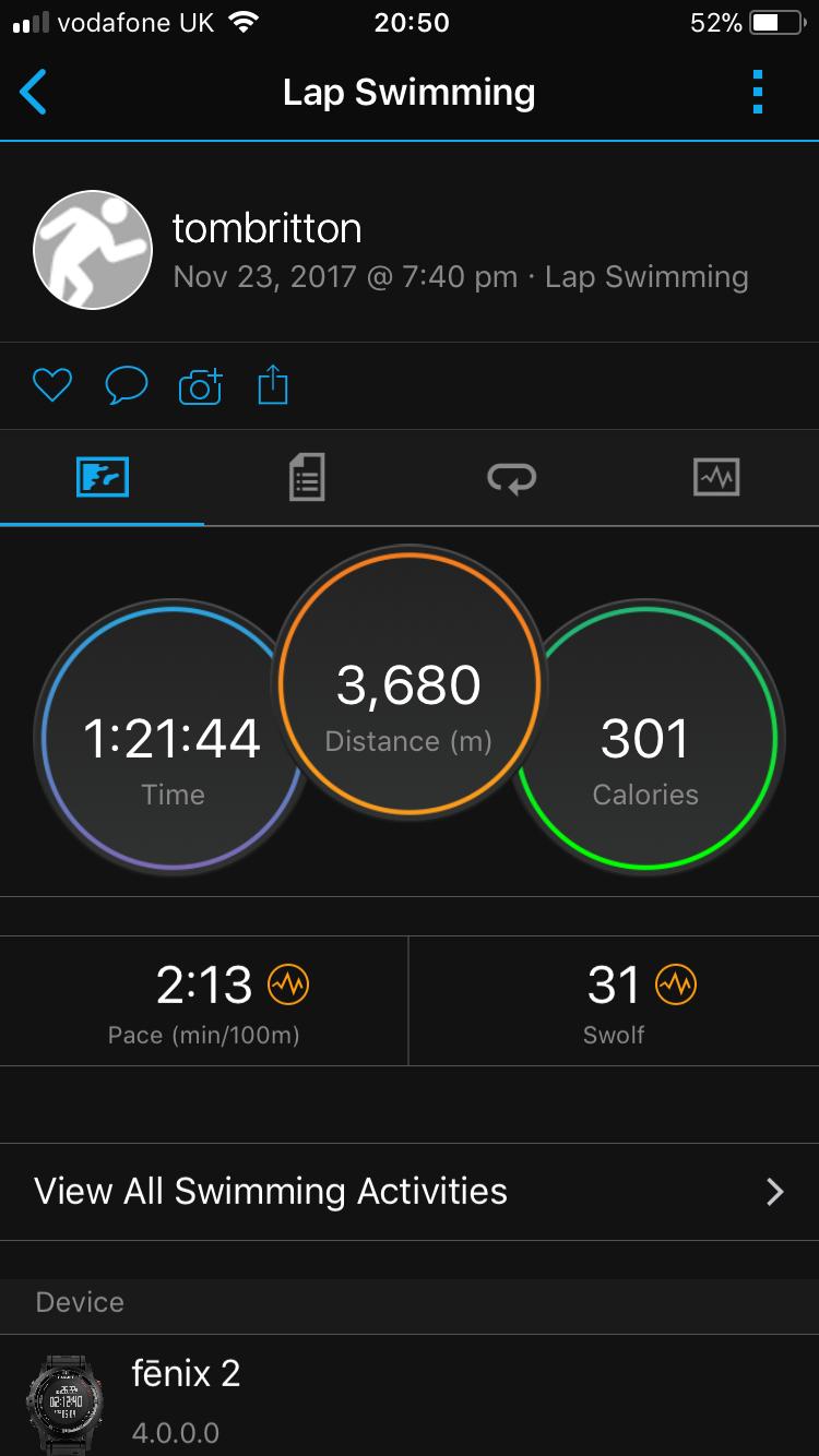 My longest swim session