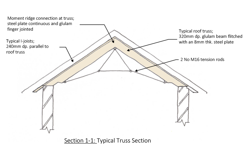 16155-SK-002 Roof Sections crop1.png