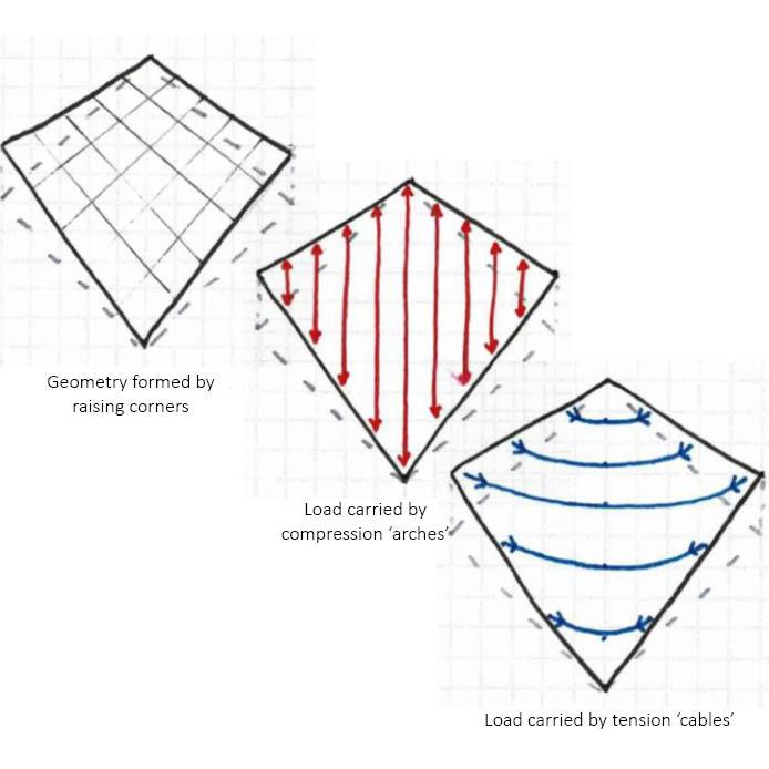Design development roof.jpg