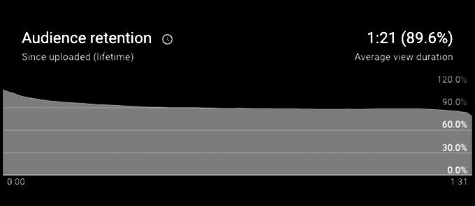 Tesla Retention white on black.jpg