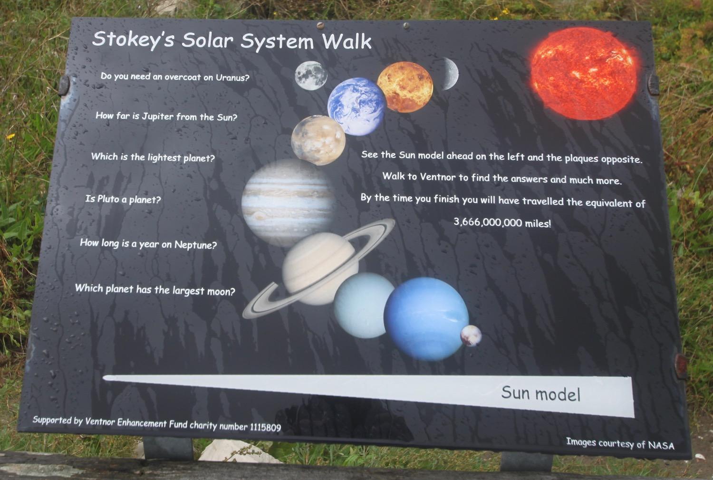 stokey's solar system walk