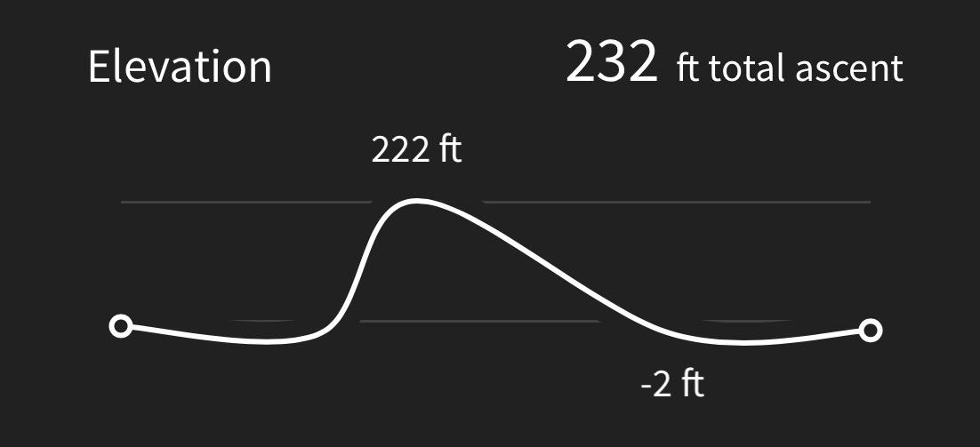 total ascent.jpg