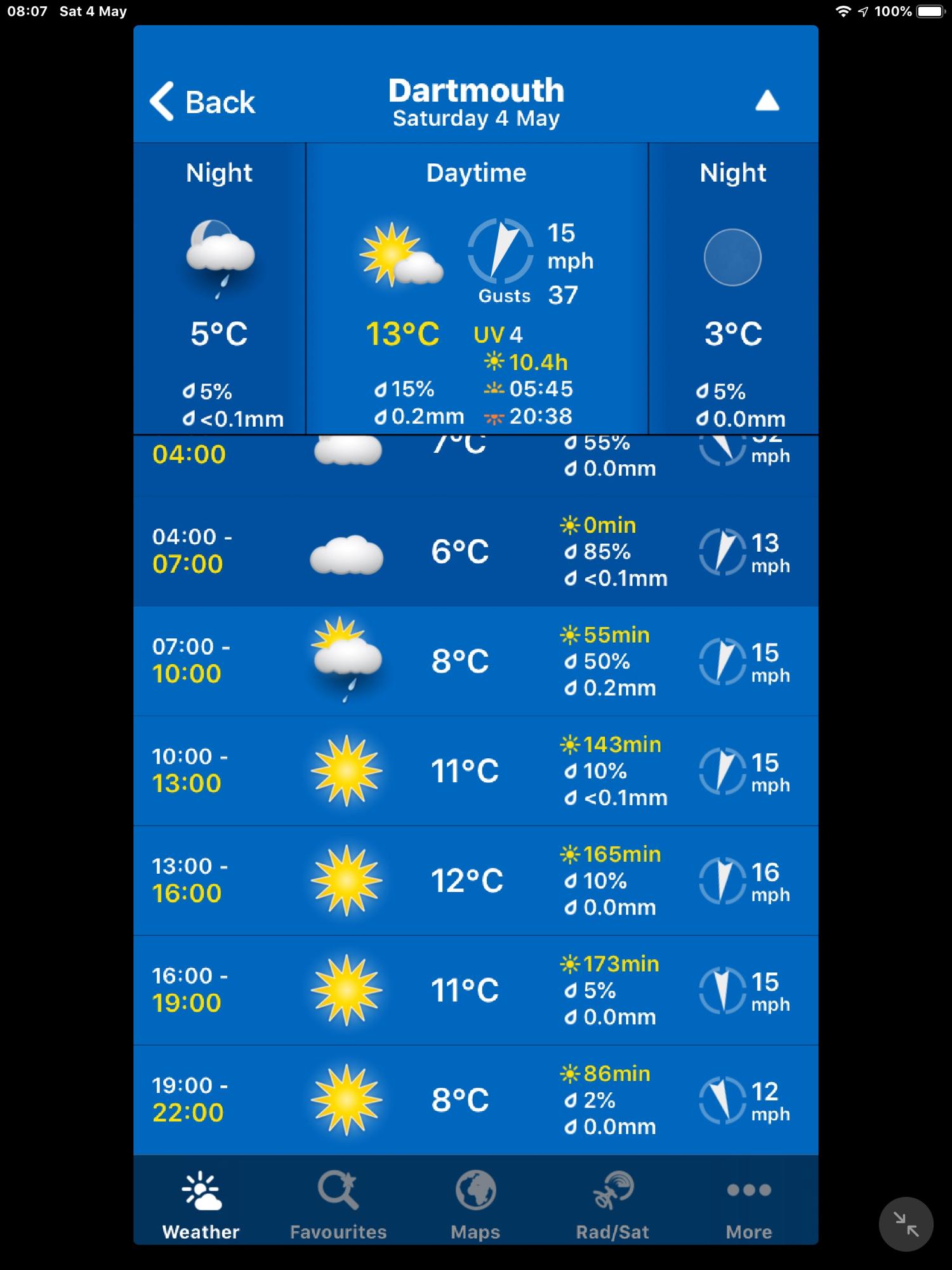weather forecast 2.jpg
