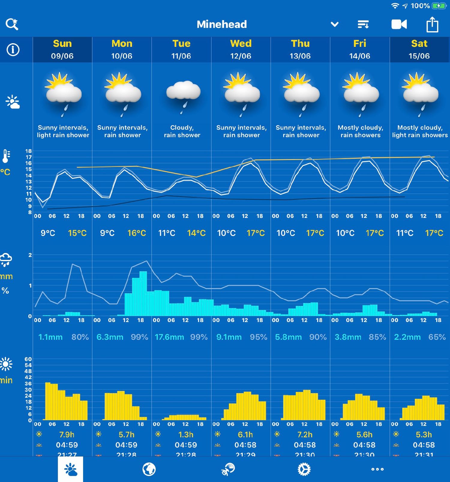 weather forecast 3.jpg
