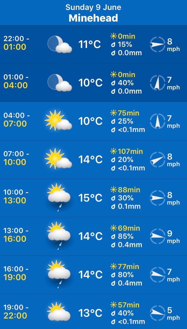 weather forecast 4.jpg