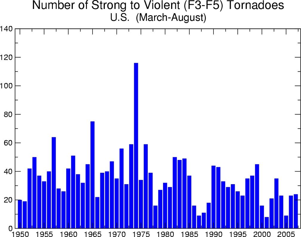 tornadotrend1.jpg