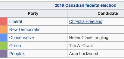candidates 2019 federal.JPG
