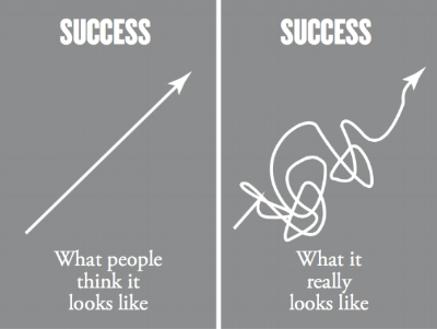The-Path-to-Success.png