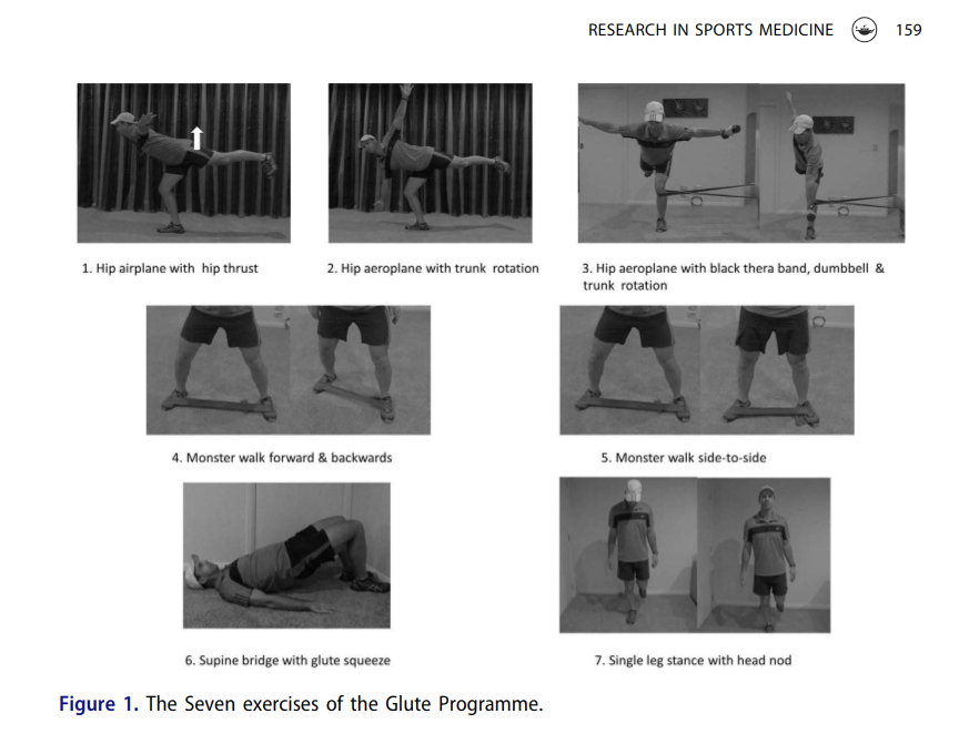 *The exercise routine above was taken from: Does short term gluteal activation enhance muscular performance? ( 2 )