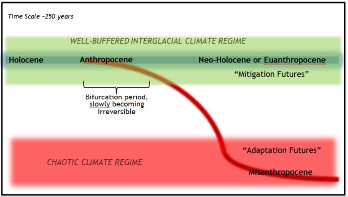 Bifurcation diagram 2.png