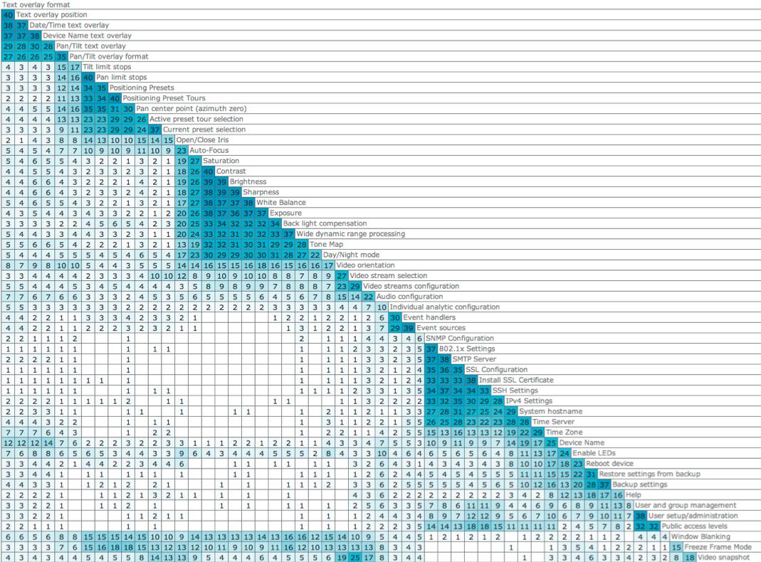 IA similarity matrix.png