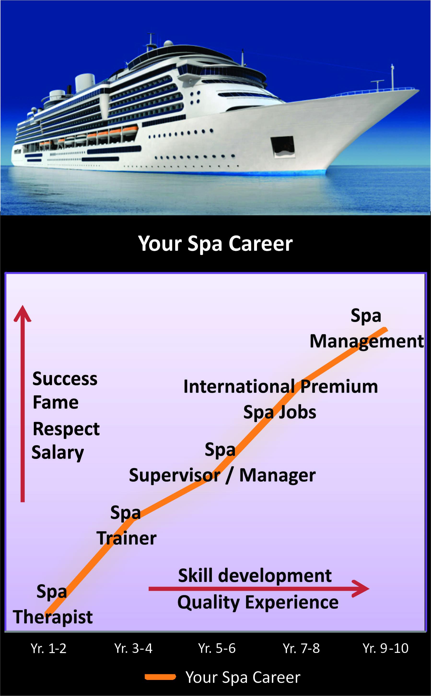 SSS - Your Spa Career.jpg