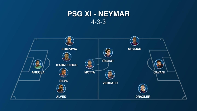 PSG Neymar.png
