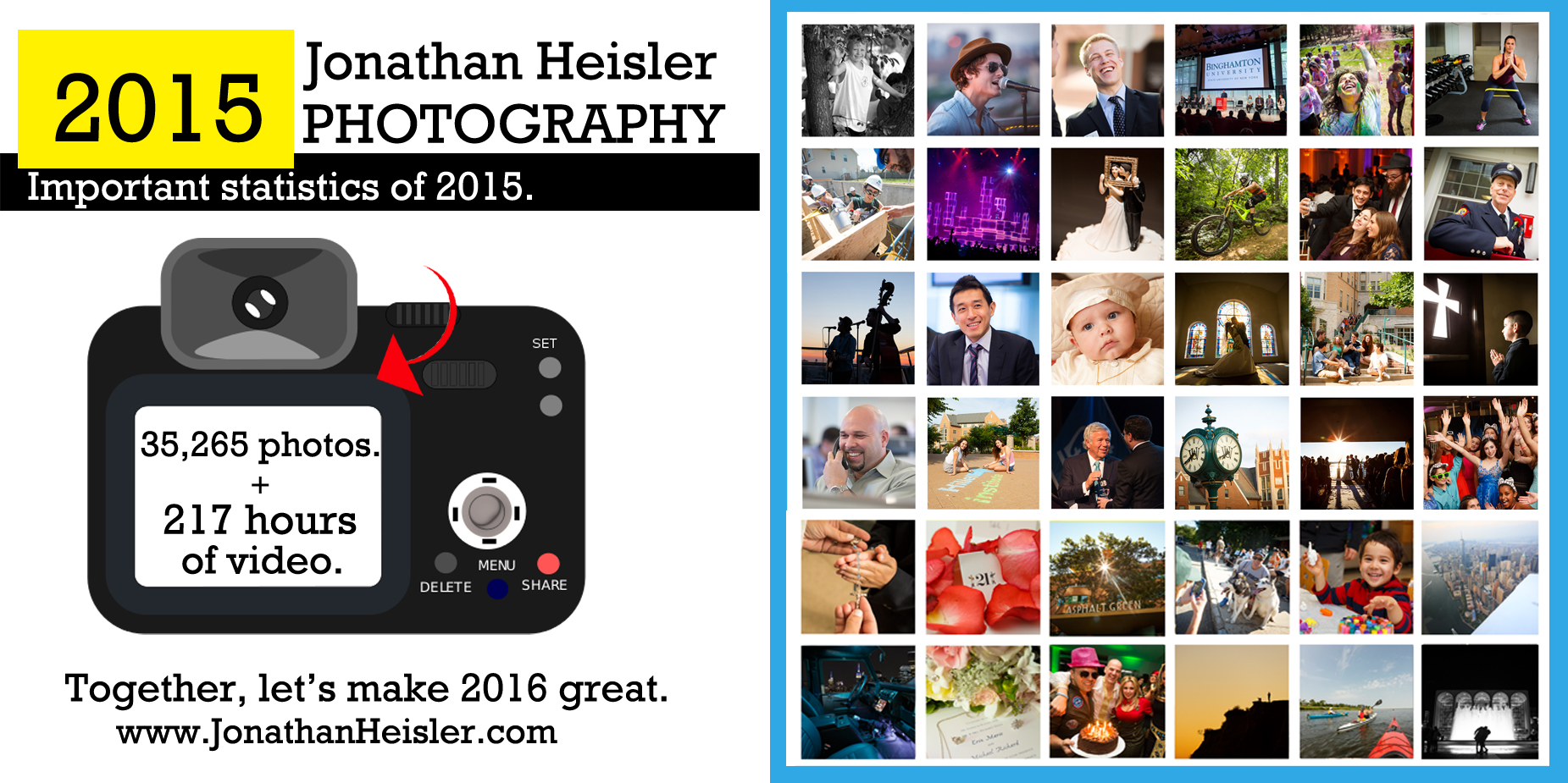 2015 Photography Stats