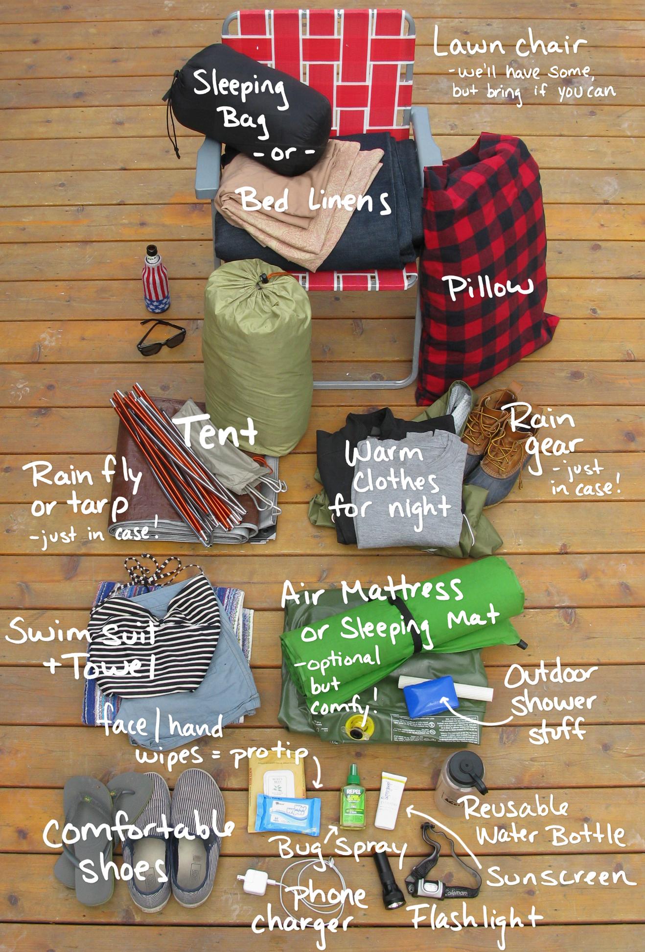Camper Checklist