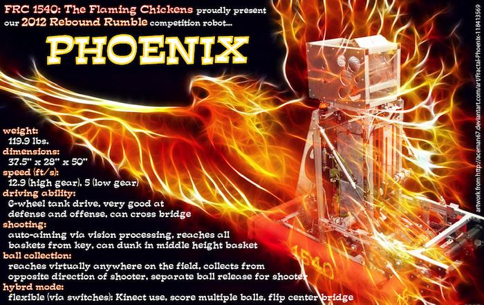 PhoenixWebSpecs.png