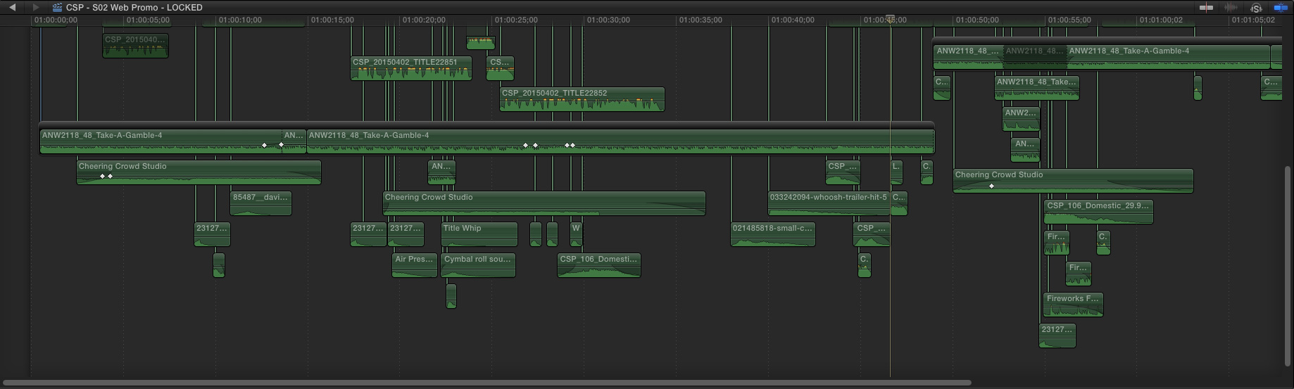 Look at all those clips! It's cluttered. Colour coded roles would make it much less overwhelming.
