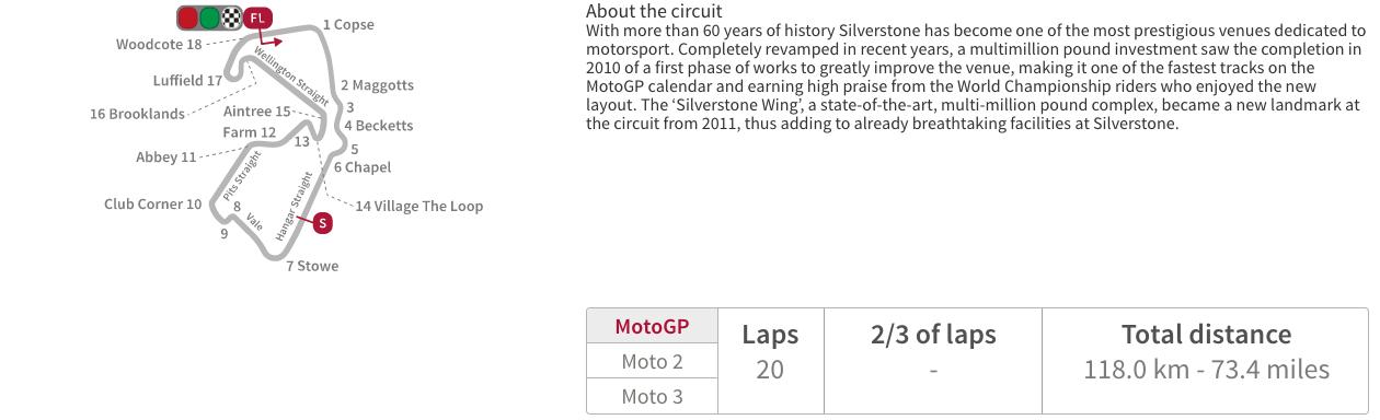 screenshot-www.motogp.com 2016-08-27 20-32-50.png