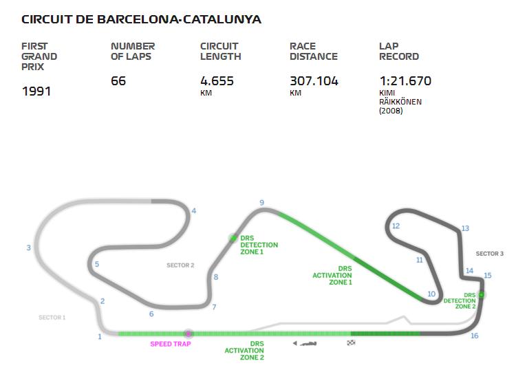 screenshot-www.formula1.com 2018.05.05 12-24-42.png