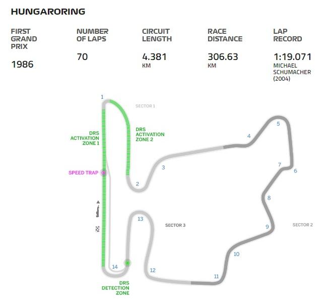screenshot-www.formula1.com-2018.07.20-22-24-52.jpg
