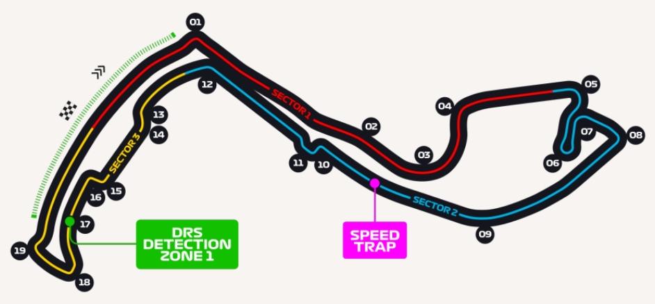screenshot-www.formula1.com-2019.05.16-21-46-55.jpg