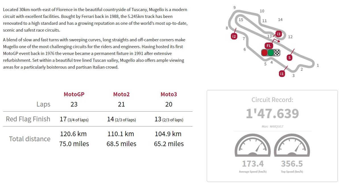 screenshot-www.motogp.com-2019.05.28-09-50-47.jpg