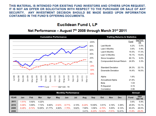Q1 2011 Performance (1).png