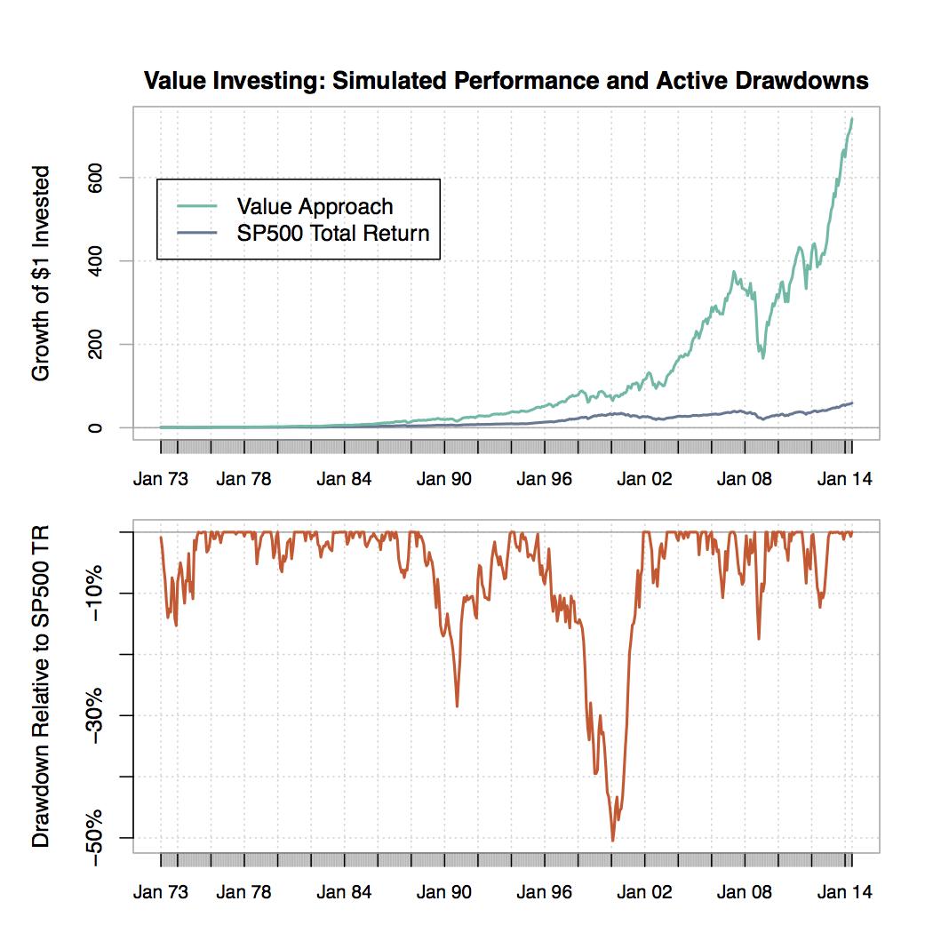 value_investing_vs_market.png