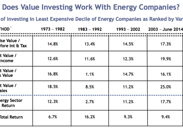 value-investing-in-energy-companies.png