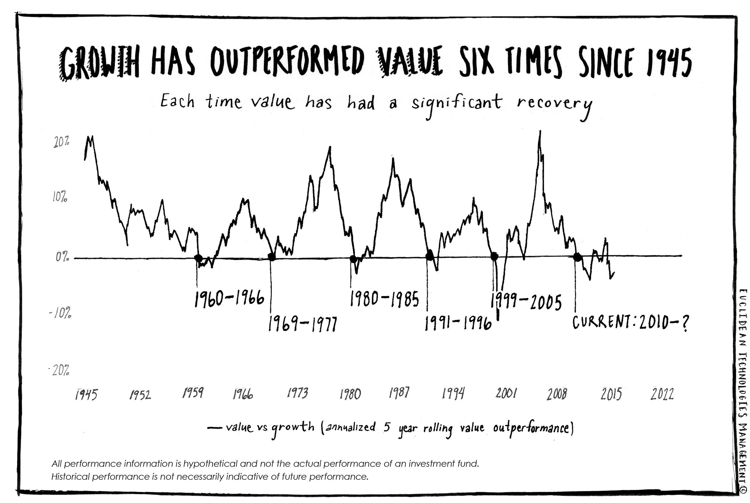 The-Time-for-Value-Investing-vs-Growth