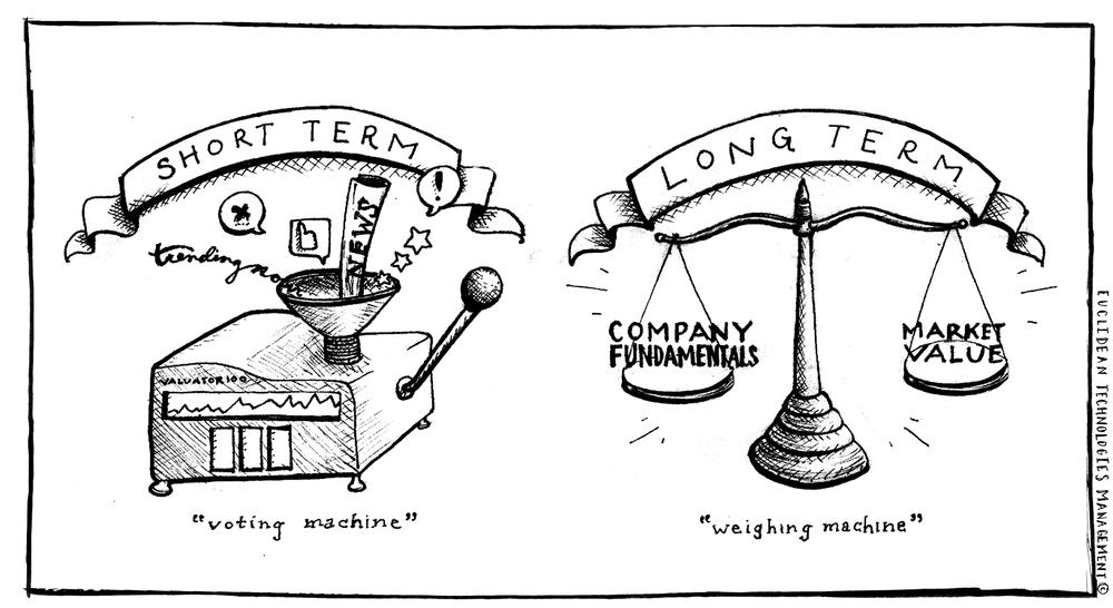 short-term-vs-long-term.png