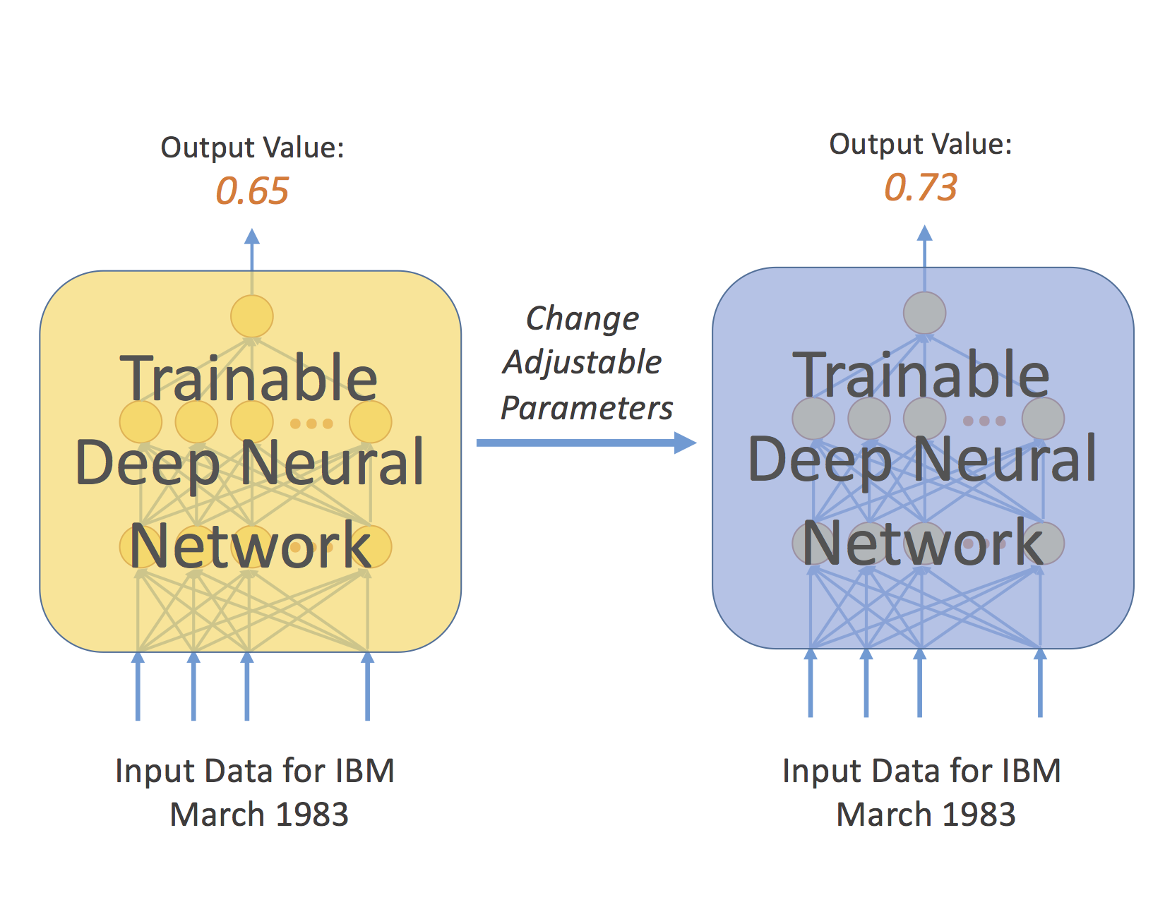 deep-learning-vs-factor-models