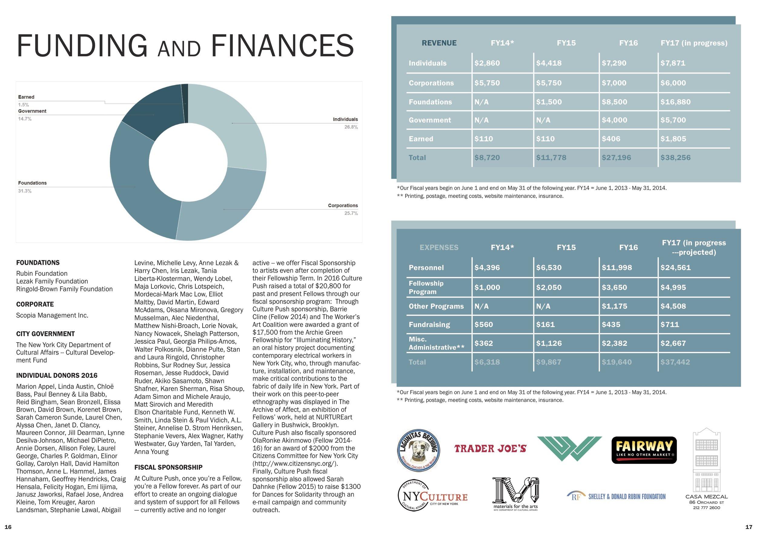 CP Annual Report_9.jpg