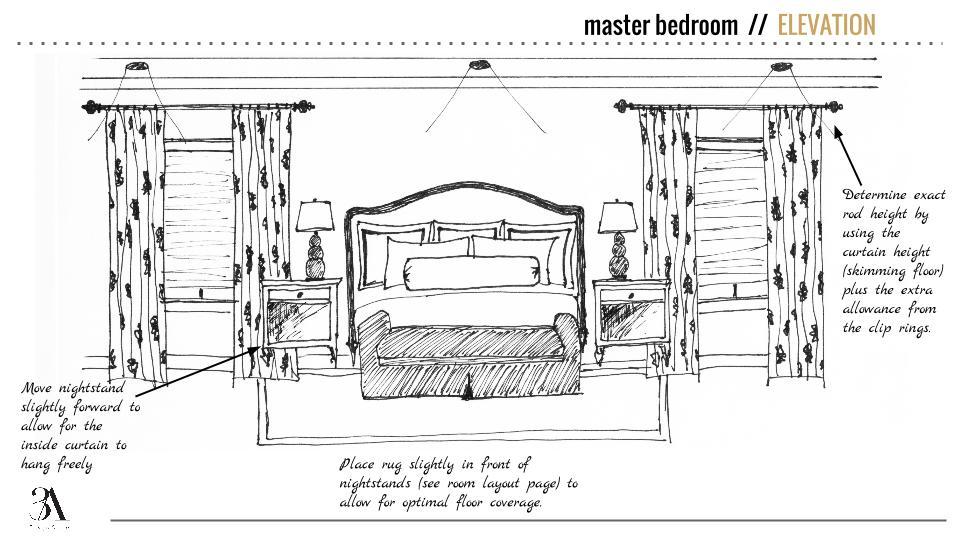 bedroom hand drawn elevation 3a design studio