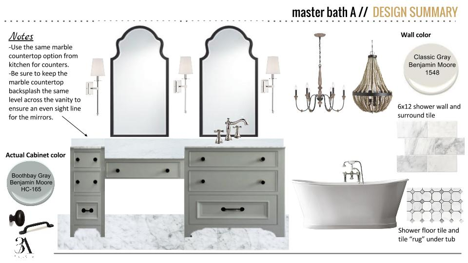 boothbay gray bathroom edesign mood board 3a design studio