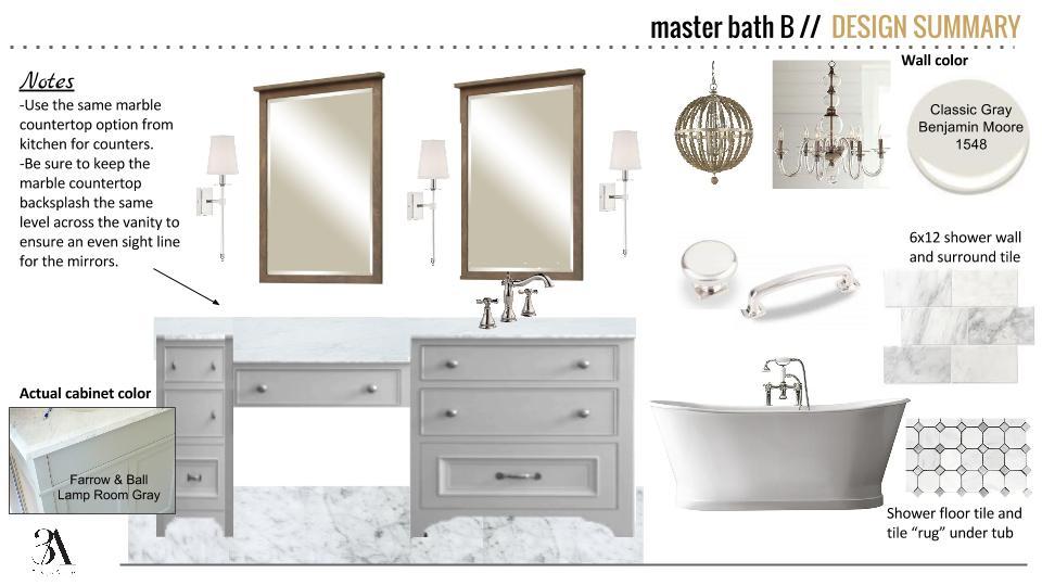 lamp room gray farrow and ball bathroom edesign mood board 3a design studio