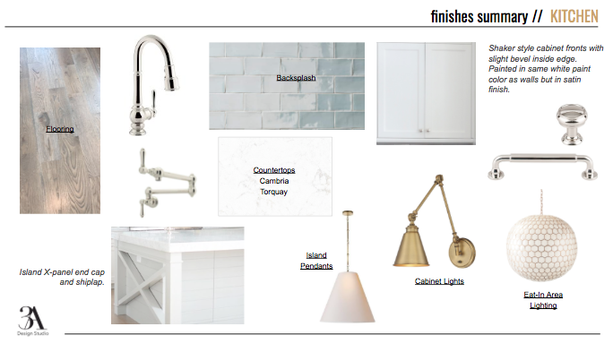 kitchen finishes selections pensacola flip