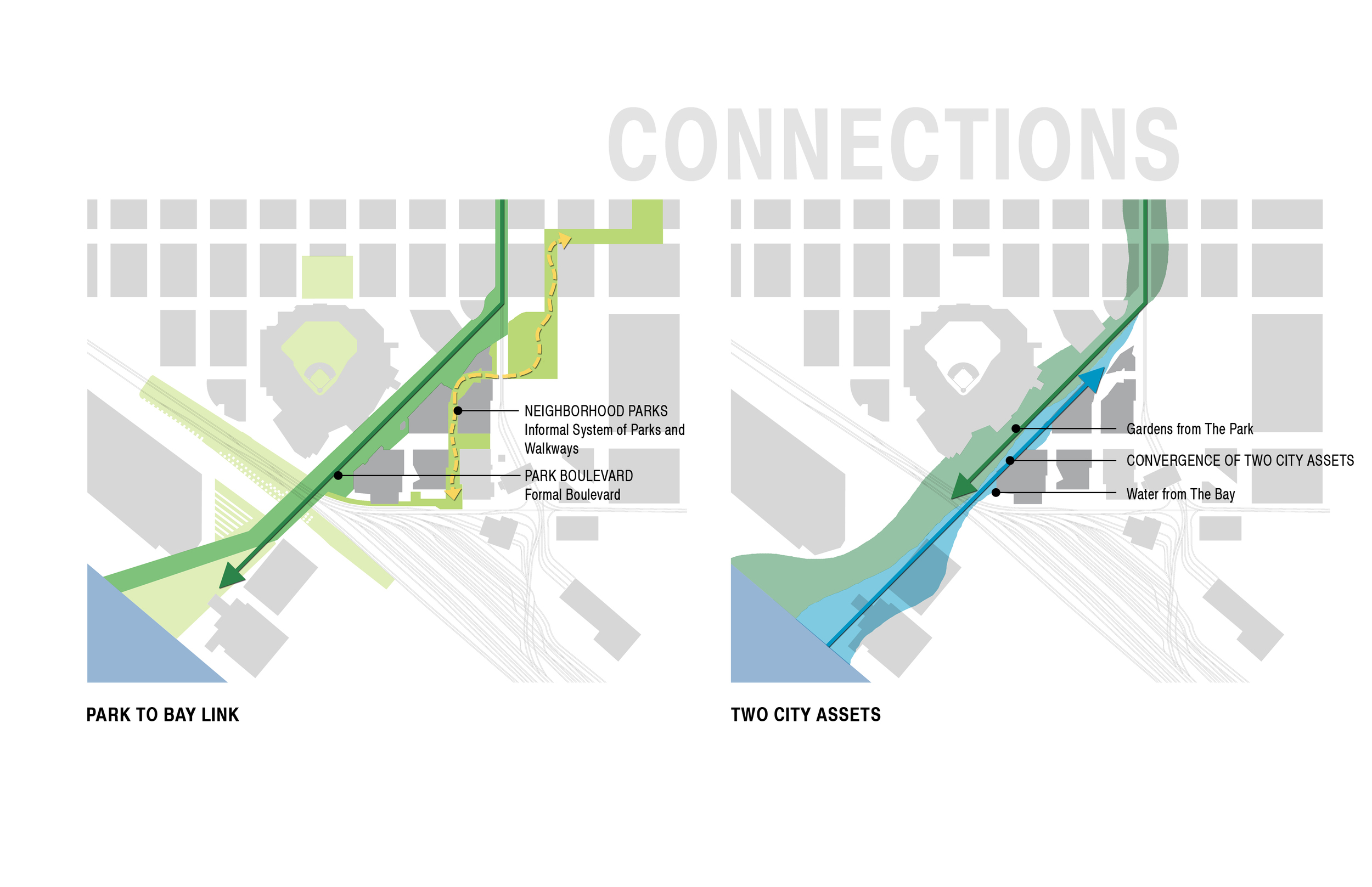 Context Diagram_Park to Bay Link.jpg