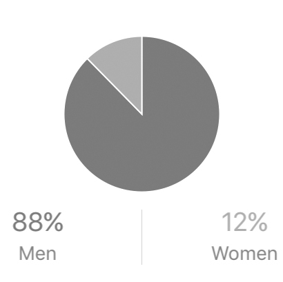 Demographics-Gender.jpg