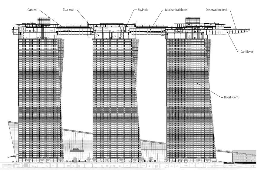 Marina Bay - architectmagazine.com copy.jpg