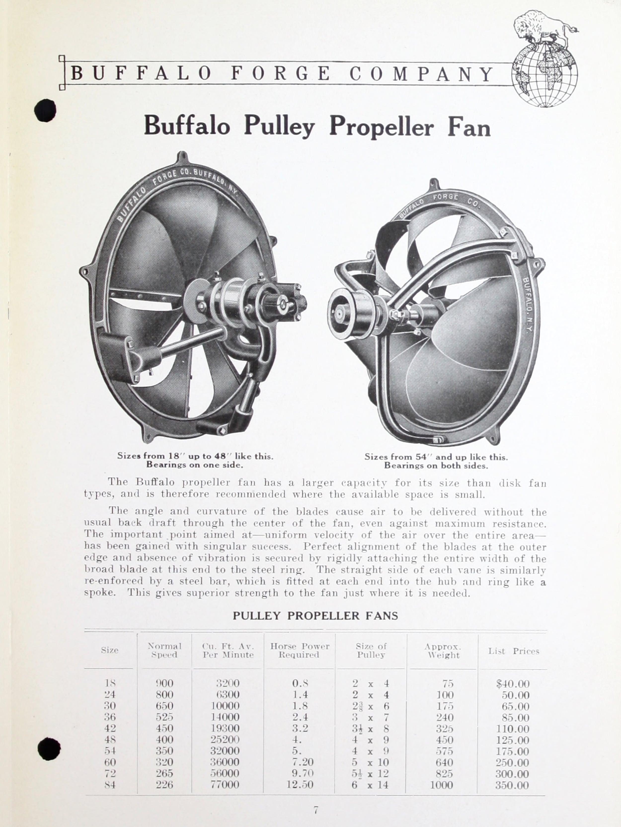 BuffaloForgeCoCca42885_0006.jpg